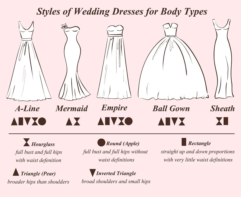 ウェディングドレス種類